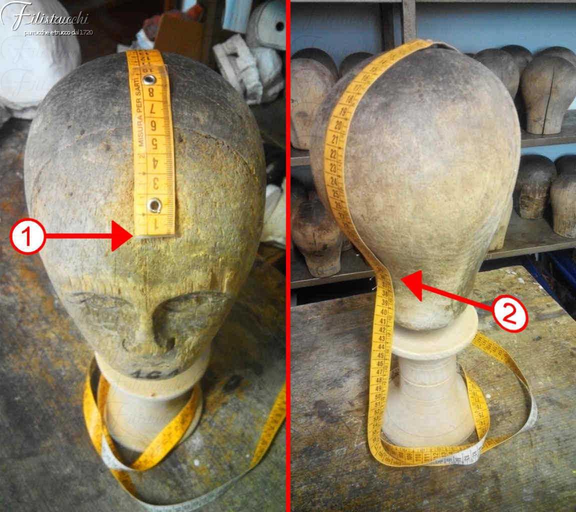 Misure principali del cranio: misurazione sommitale
